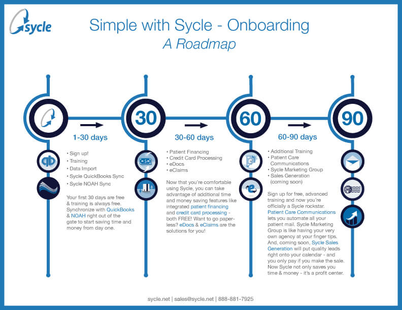 Simple with Sycle Onboarding image